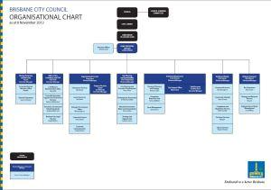 BCC Org Chart - Nov 2012