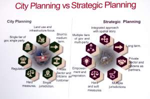 Prof Greg Clark - city vs strategic planning - 22 Nov 2017