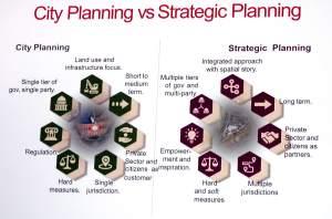 Prof Greg Clark - city vs strategic planning - 22 Nov 2017