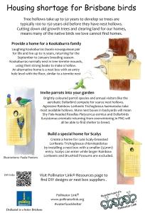 Nest Boxes ver 5.4